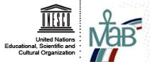 UNESCO MAB Logo